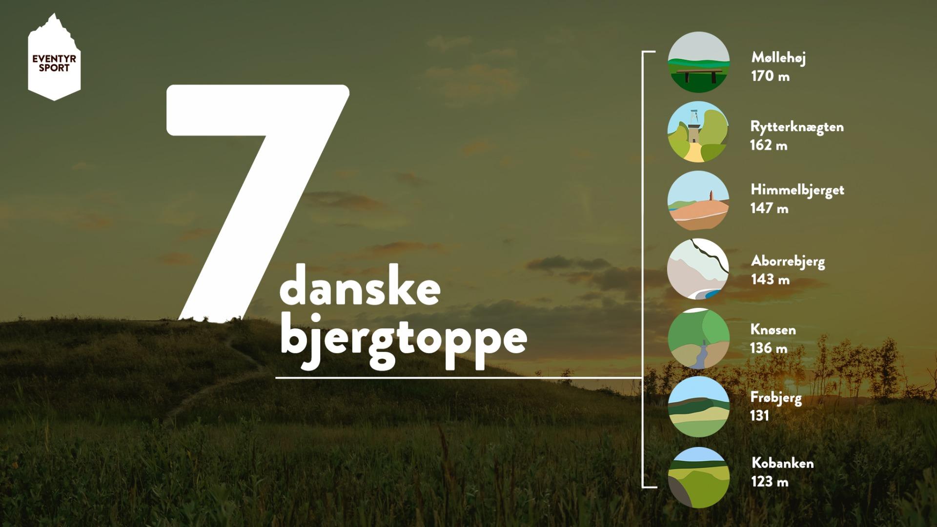 Højeste punkt i danmark - Bestig danmarks bjerge