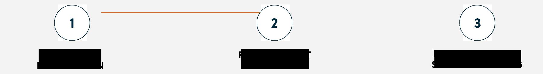 Grafik-til-fys2