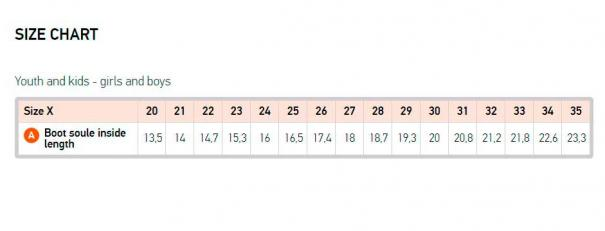 00f7bceb6bb Didriksons - Størrelsesguide