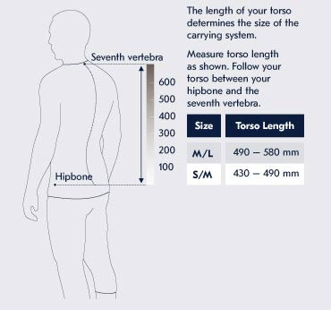 Størrelsesguide Haglöfs - rygsække