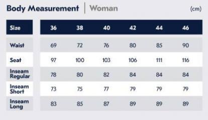 Størrelsesguide Haglöfs - tøj - damer - numbers