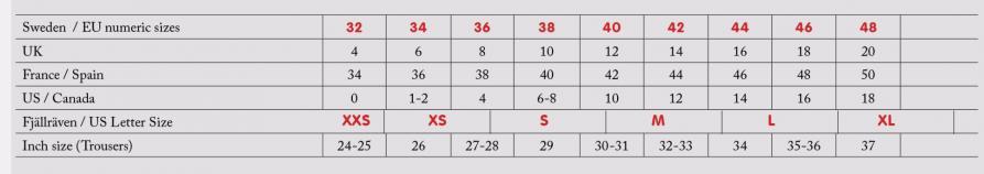 c44e1a5301a Størrelsesomregning - kvinder